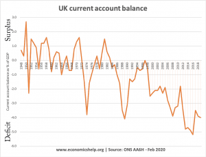 Forex Payments from Business Current Account in the UK: 5 Things You Should Know